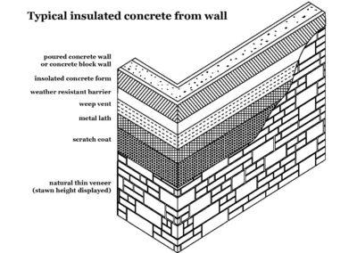 Architectural Spec 5